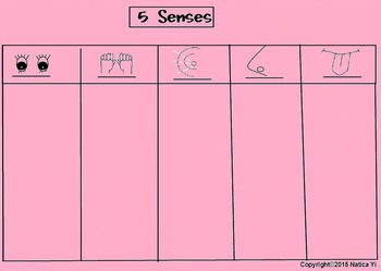 5 Senses Drawing Illustrating