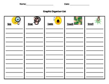 5 Senses Describing Graphic Organizer