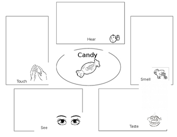5 Senses Graphic Organizers Package