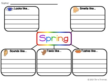 5 Senses Spring Writing