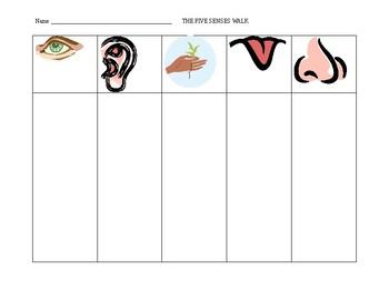 5 Senses Walk