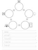 5 Senses graphic organizer for writing