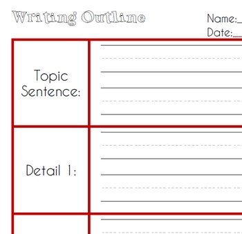 5 Sentence Paragraph Graphic Organizer