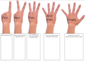 5 Sentence Summary Template