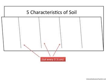 5 Soil Characteristics- soil texture, soil color, chemistry,pore space,fertility