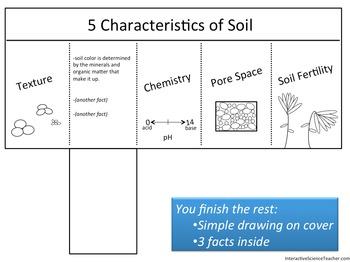 5 Soil Characteristics- soil texture, soil color, chemistr