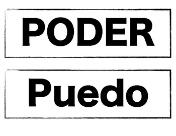 5 Spanish verb signs students use EVERY DAY