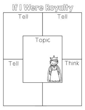 4 Squares to Writing Full Paragraphs