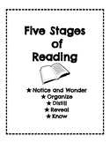 5 Stages of Reading