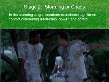 5 Stages of Teams