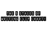 5 Stages of Writing Clip Chart