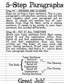 5 Step Paragraph Structure Writing Handouts