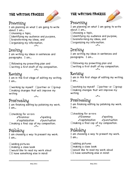 5 Steps in the Writing Process-A Student Checklist