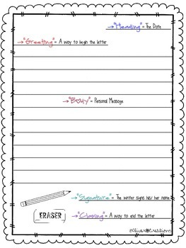 Third Grade-5-Steps of a Friendly Letter