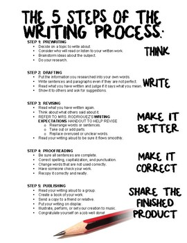 5 Steps of the Writing Process