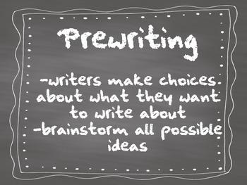 5 Steps of the Writing Process FREEBIE  Chalkboard style
