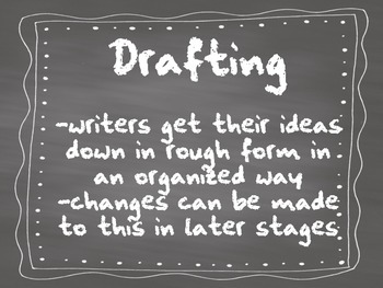 5 Steps of the Writing Process FREEBIE  Chalkboard style