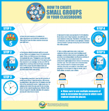 5 Steps to Creating Small Groups in Your Classroom