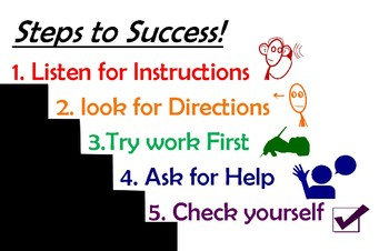 5 Steps to Success Visual