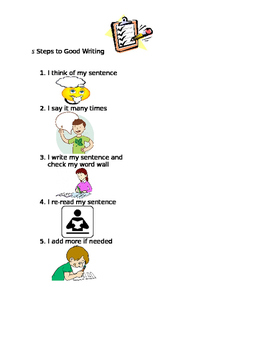 5 Steps to good writing