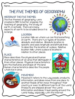 5 Themes of Geography Bundle; Social Studies; Informational, Sorting Activity