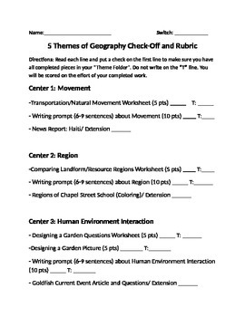 5 Themes of Geography Centers Rubric