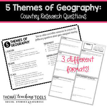 5 Themes of Geography: Country Research Questions