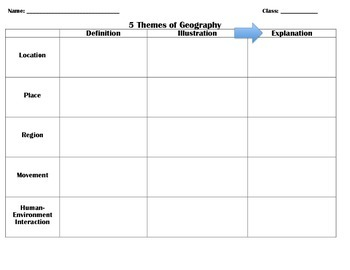 5 Themes of Geography Graphic Organizer!