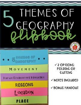 5 Themes of Geography Interactive Flipbook