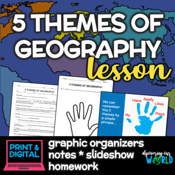 5 Themes of Geography Lesson