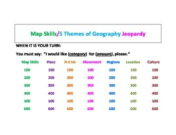 5 Themes of Geography Mini Unit