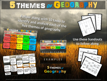5 (FIVE) Themes of Geography: PPT and handouts with definitions, examples & more