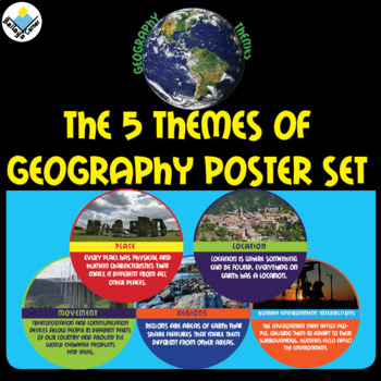 5 Themes of Geography Posters