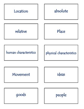 5 Themes of Geography Sort