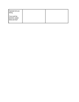 5 Themes of Geography Student Centered Lesson Materials