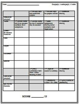 5 Themes of Geography Unit Summative Assessment