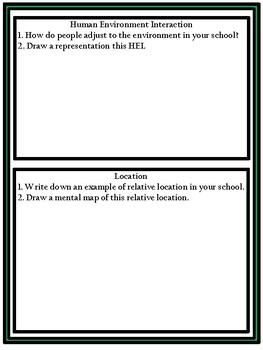 5 Themes of Geography around School
