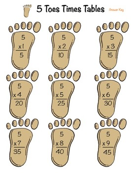 5 Toes Times Tables