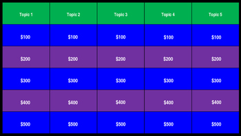 5 Topic Jeopardy Style Review