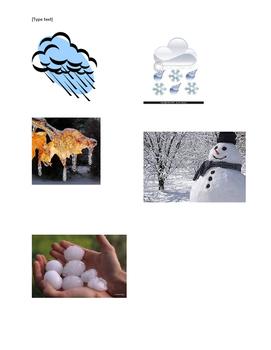 5 Types of Percipitation