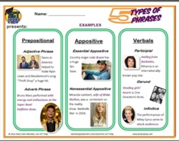 5 Types of Phrases:Gerund, Infinitive, Participial, Preposition, Appositive