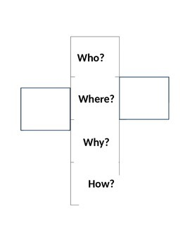 5 W Question Cube- English