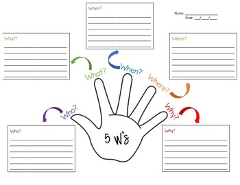 5 W's Worksheet | Teachers Pay Teachers
