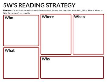 5 W's reading strategy printable