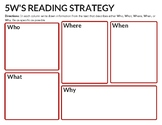 5 W's reading strategy printable