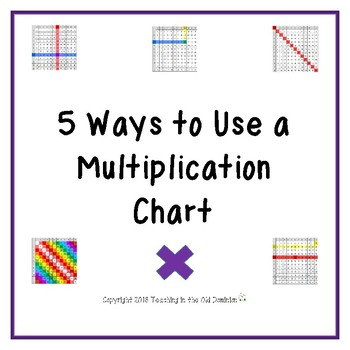 Using Multiplication Chart Teaching Resources Teachers Pay Teachers