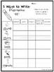 5 Ways to Write Digraphs Worksheets. 10 pages. Kindergarten-1st Grade ELA.