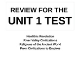 UNIT 1 LESSON 5. World History Test Review POWERPOINT