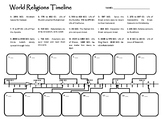5 World Religions: Timeline, Map, Reading Activity + Compa