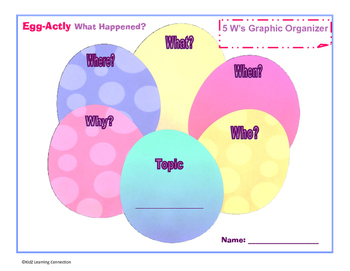5 W's Graphic Organizer: Egg-Actly What Happened?